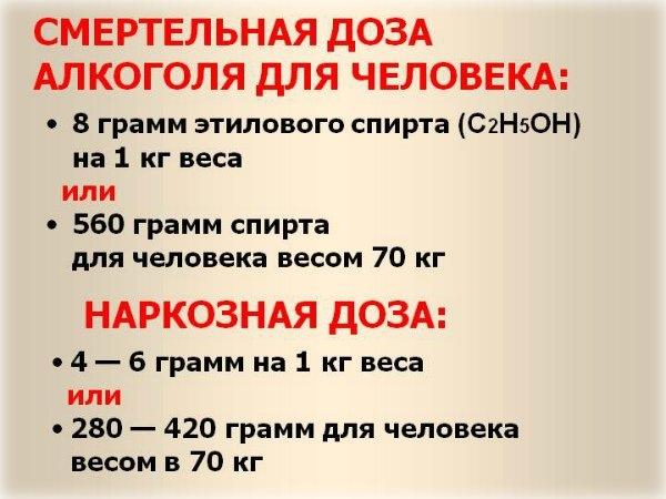 smertelnaya-doza-alkogolya-dlya-cheloveka.jpg
