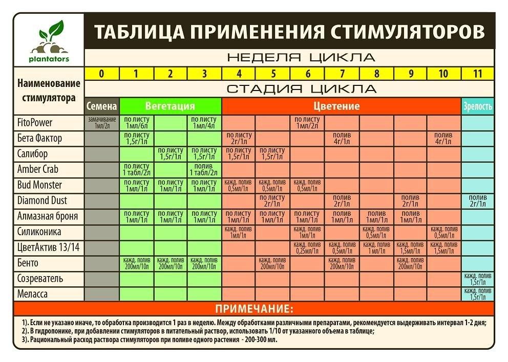 primeneniya_stimulyatorov_A5.thumb.jpg.962b2a6c1bb47d1263a09e62c3a3729c.jpg