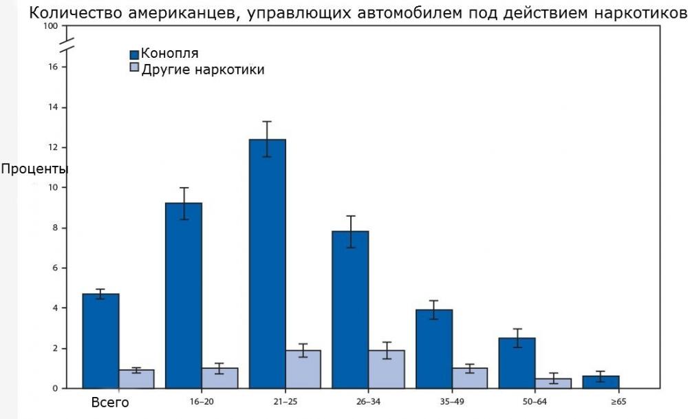 cannabis-driving-stats.jpg