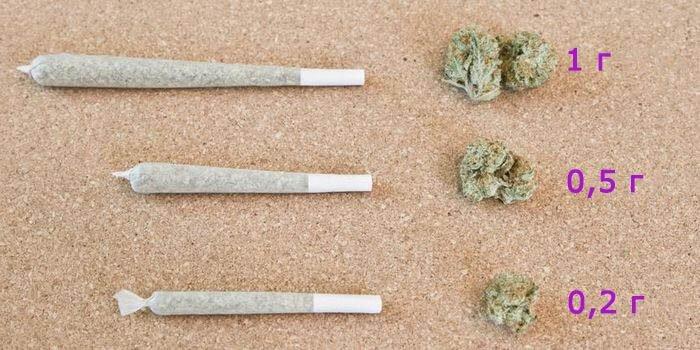 Марихуану смешивают с табаком можно ли курить марихуану принимая антибиотики