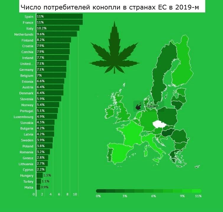 cannabis-use-eu-2019.jpg